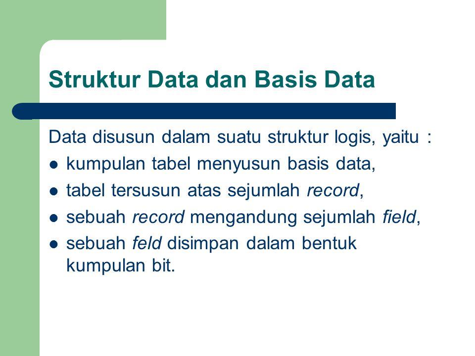 Keuntungan DBMS  Independensi data  Pengaksesan yang efisian terhadap data  Keamanan dan integritas data  Administrasi data  Akses bersama dan pemulihan terhadap kegagalan  Waktu pengembangan aplikasi diperpendek