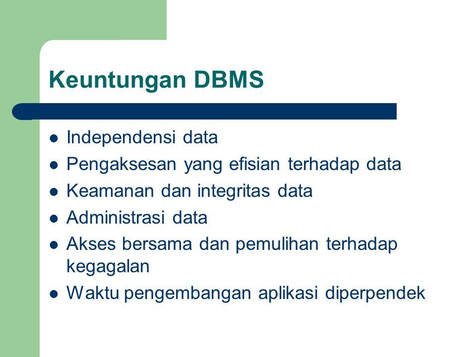 Jenis basis data (Pengaksesan)  Basis data Individual : basis data pribadi  Basis data Perusahaan : data pelanggan PLN  Basis data Terdistribusi : data tabungan di BANK  Bank data Publik: data di Yahoo& data Alamat situs di google