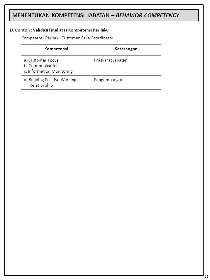 MENENTUKAN KOMPETENSI JABATAN – BEHAVIOR COMPETENCY D. Contoh : Validasi Final atas Kompetensi Perilaku Kompetensi Perilaku Customer Care Coordinator