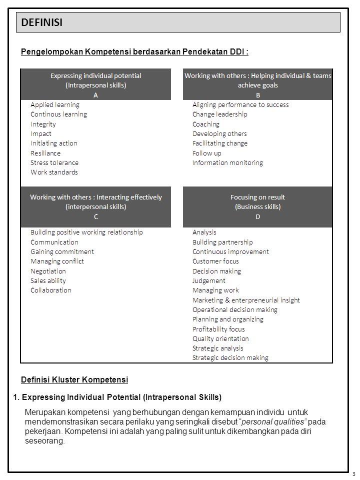 DEFINISI Definisi Kluster Kompetensi 1. Expressing Individual Potential (Intrapersonal Skills) Merupakan kompetensi yang berhubungan dengan kemampuan
