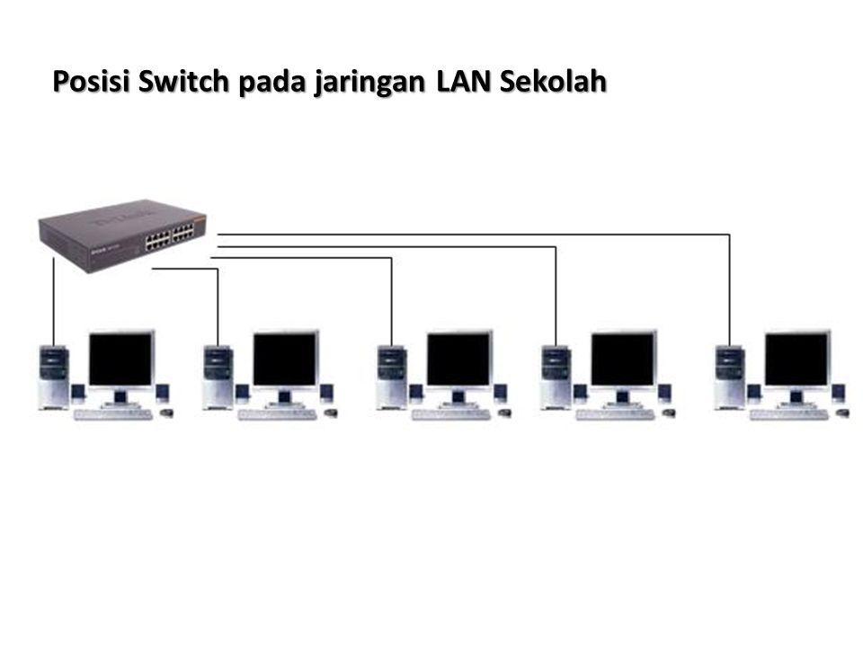 Router Adalah Alat yang bertugas untuk mengantarkan paket data dalam jaringan.