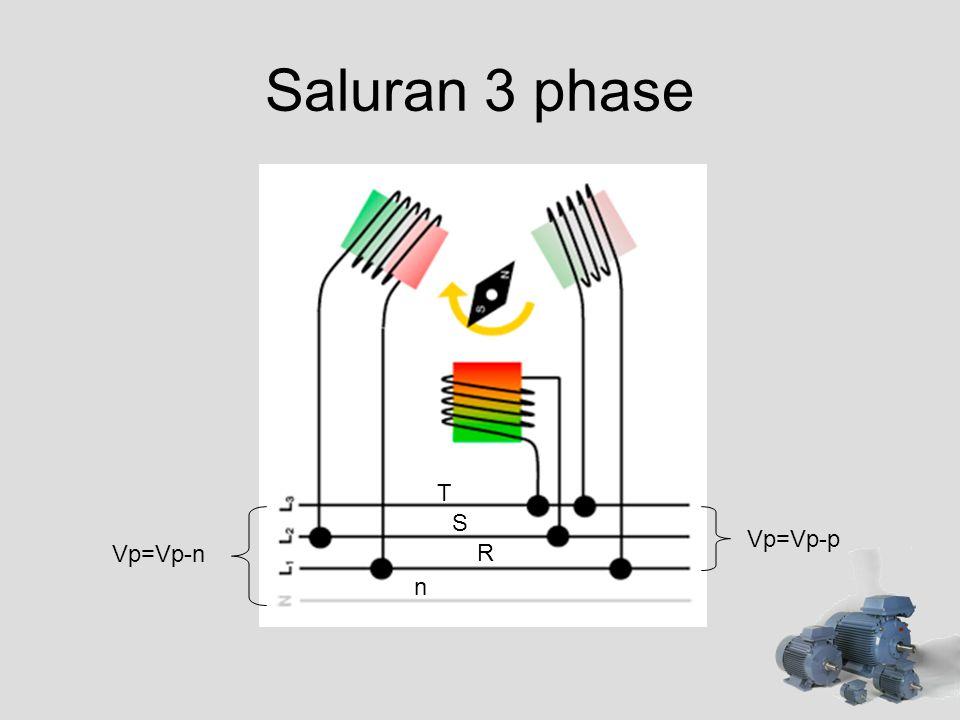 Saluran 3 phase R S T n Vp=Vp-n Vp=Vp-p