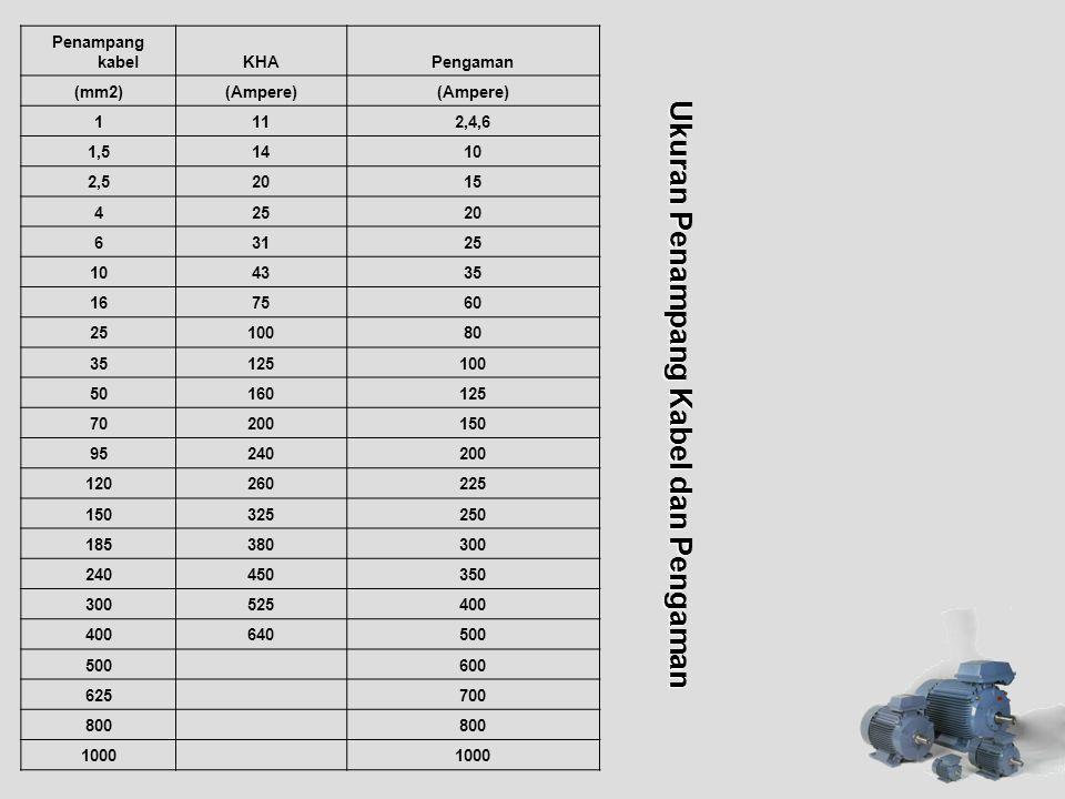 Penampang kabelKHAPengaman (mm2)(Ampere) 1112,4,6 1,51410 2,52015 42520 63125 104335 167560 2510080 35125100 50160125 70200150 95240200 120260225 1503