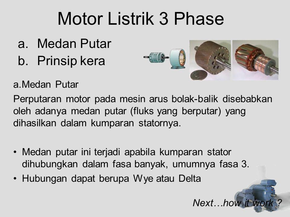 Motor Listrik 3 Phase a.Medan Putar b.Prinsip kera a.Medan Putar Perputaran motor pada mesin arus bolak-balik disebabkan oleh adanya medan putar (fluk