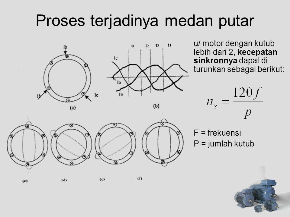Proses terjadinya medan putar u/ motor dengan kutub lebih dari 2, kecepatan sinkronnya dapat di turunkan sebagai berikut: F = frekuensi P = jumlah kut