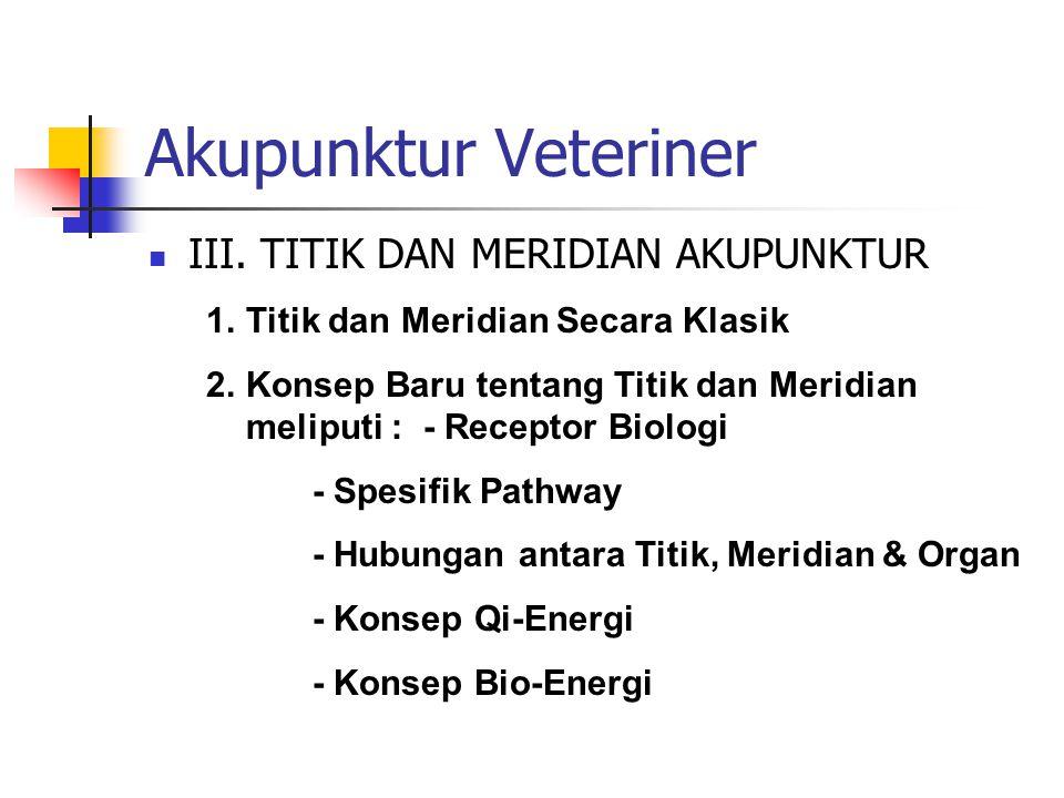Akupunktur Veteriner  III.TITIK DAN MERIDIAN AKUPUNKTUR 3.