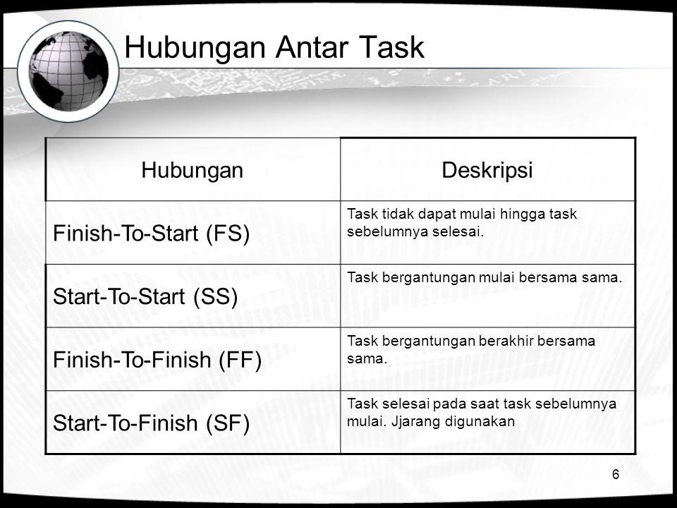 6 Hubungan Antar Task HubunganDeskripsi Finish-To-Start (FS) Task tidak dapat mulai hingga task sebelumnya selesai.