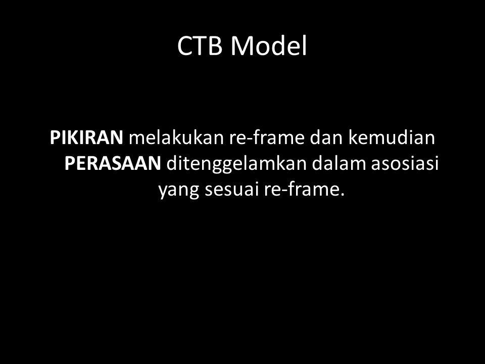 CTB Model PIKIRAN melakukan re-frame dan kemudian PERASAAN ditenggelamkan dalam asosiasi yang sesuai re-frame.