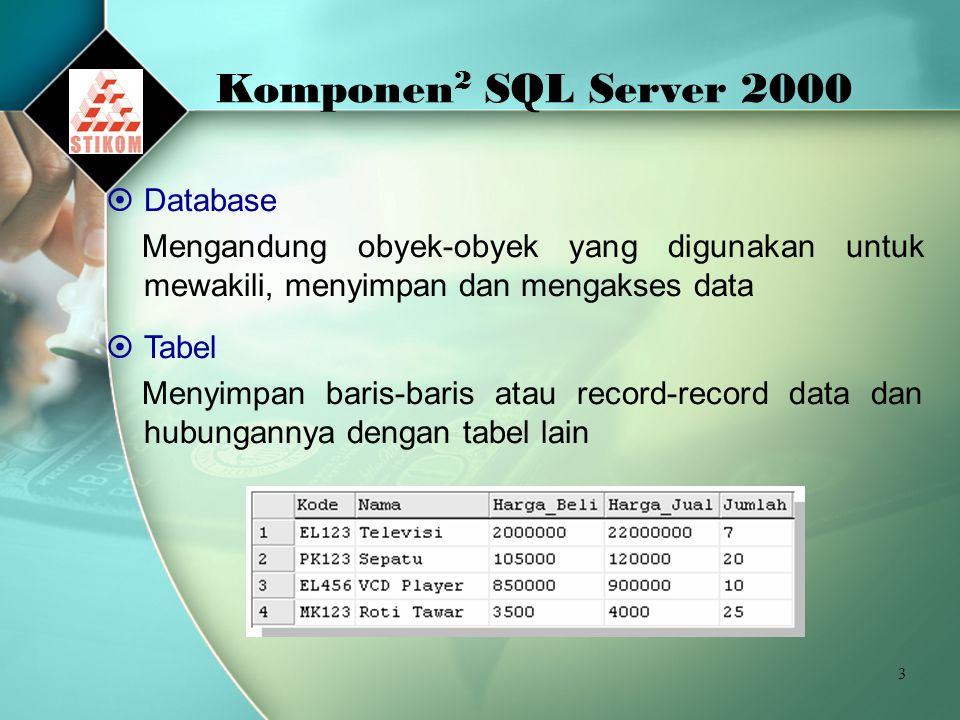 3 Komponen 2 SQL Server 2000  Database Mengandung obyek-obyek yang digunakan untuk mewakili, menyimpan dan mengakses data  Tabel Menyimpan baris-baris atau record-record data dan hubungannya dengan tabel lain