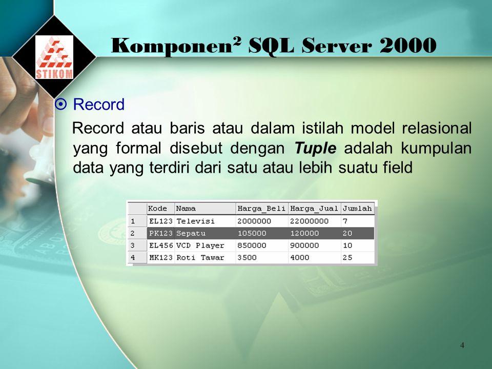 4 Komponen 2 SQL Server 2000  Record Record atau baris atau dalam istilah model relasional yang formal disebut dengan Tuple adalah kumpulan data yang terdiri dari satu atau lebih suatu field