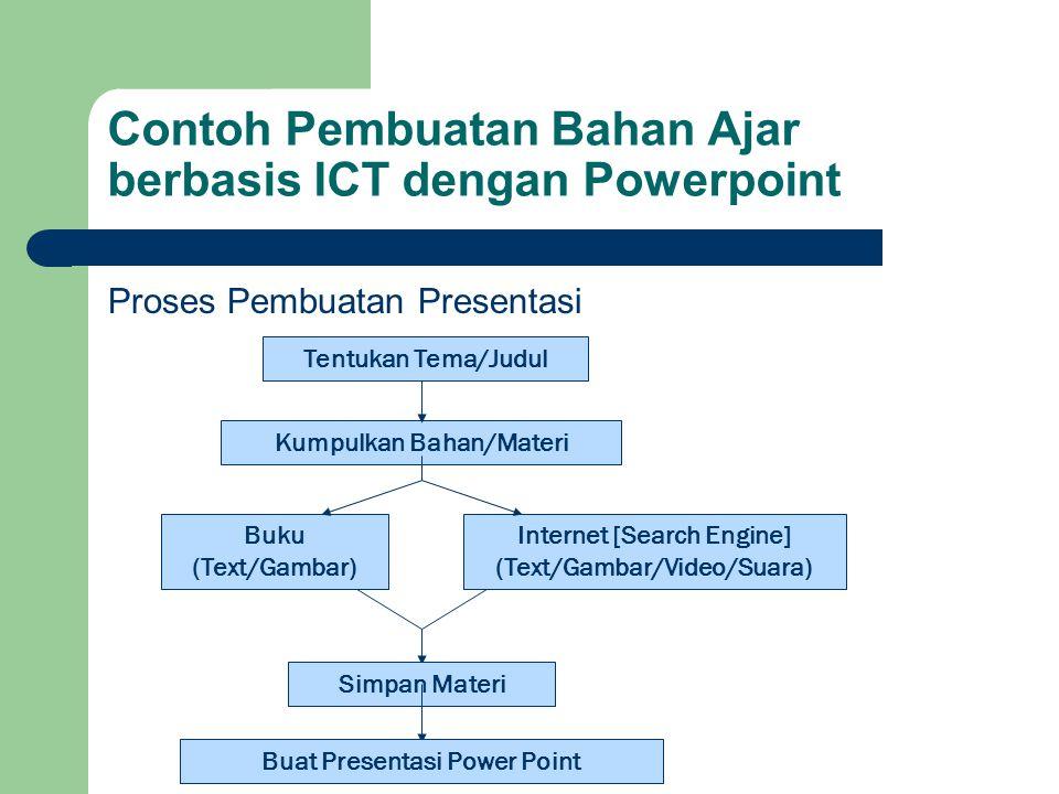 Contoh Pembuatan Bahan Ajar berbasis ICT dengan Powerpoint Proses Pembuatan Presentasi Kumpulkan Bahan/Materi Buku (Text/Gambar) Internet [Search Engi