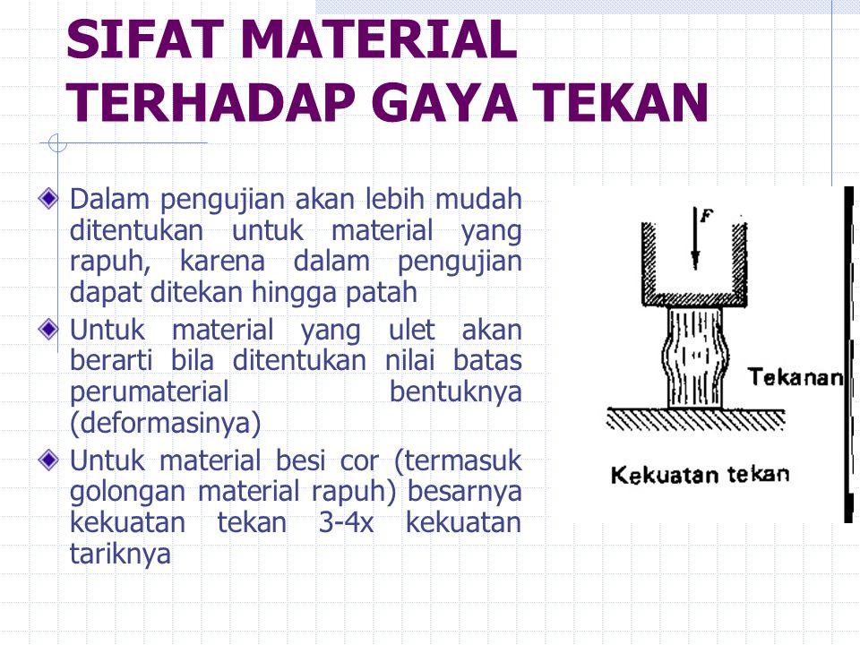 SIFAT MATERIAL TERHADAP GAYA TEKAN Dalam pengujian akan lebih mudah ditentukan untuk material yang rapuh, karena dalam pengujian dapat ditekan hingga patah Untuk material yang ulet akan berarti bila ditentukan nilai batas perumaterial bentuknya (deformasinya) Untuk material besi cor (termasuk golongan material rapuh) besarnya kekuatan tekan 3-4x kekuatan tariknya