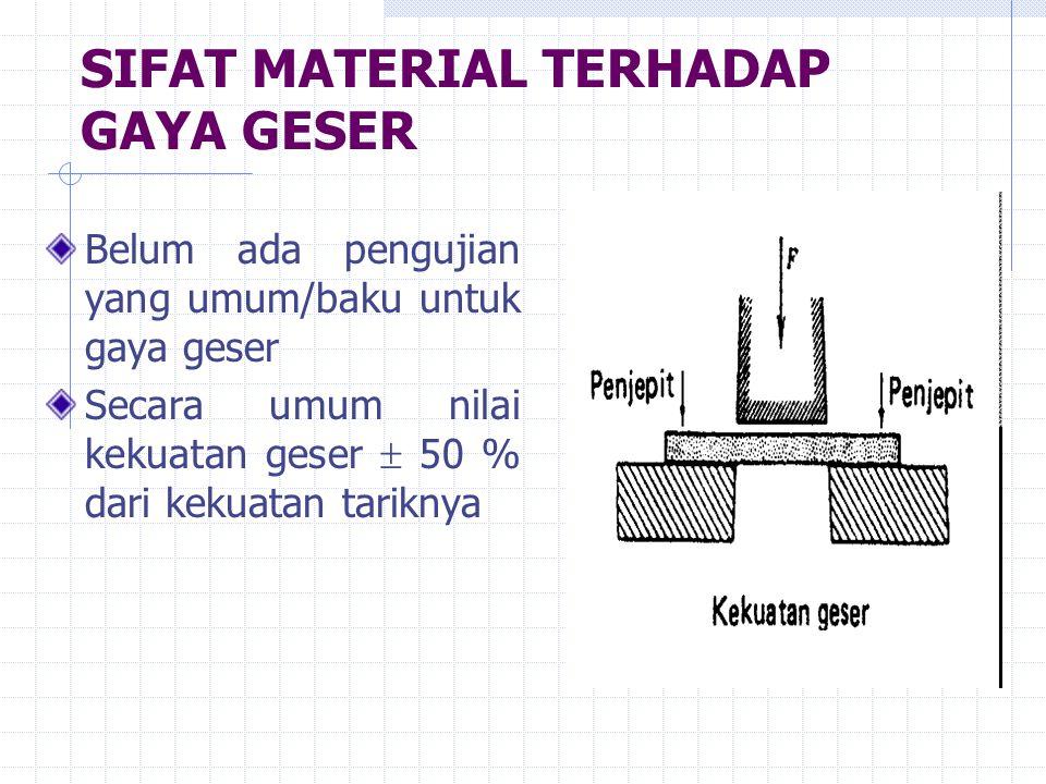 SIFAT MATERIAL TERHADAP GAYA GESER Belum ada pengujian yang umum/baku untuk gaya geser Secara umum nilai kekuatan geser  50 % dari kekuatan tariknya