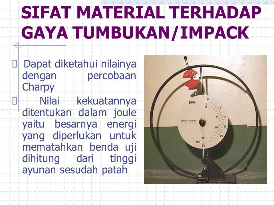 SIFAT MATERIAL TERHADAP GAYA TUMBUKAN/IMPACK  Dapat diketahui nilainya dengan percobaan Charpy  Nilai kekuatannya ditentukan dalam joule yaitu besarnya energi yang diperlukan untuk mematahkan benda uji dihitung dari tinggi ayunan sesudah patah