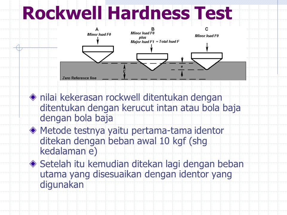 Rockwell Hardness Test nilai kekerasan rockwell ditentukan dengan ditentukan dengan kerucut intan atau bola baja dengan bola baja Metode testnya yaitu pertama-tama identor ditekan dengan beban awal 10 kgf (shg kedalaman e) Setelah itu kemudian ditekan lagi dengan beban utama yang disesuaikan dengan identor yang digunakan