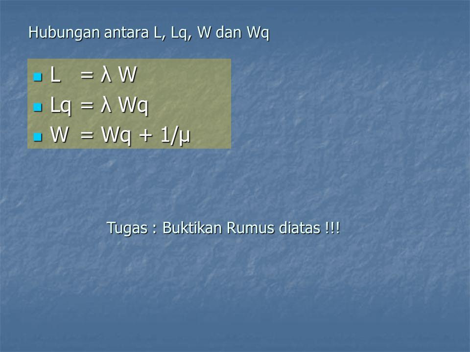 Hubungan antara L, Lq, W dan Wq  L = λ W  Lq= λ Wq  W= Wq + 1/µ Tugas : Buktikan Rumus diatas !!!