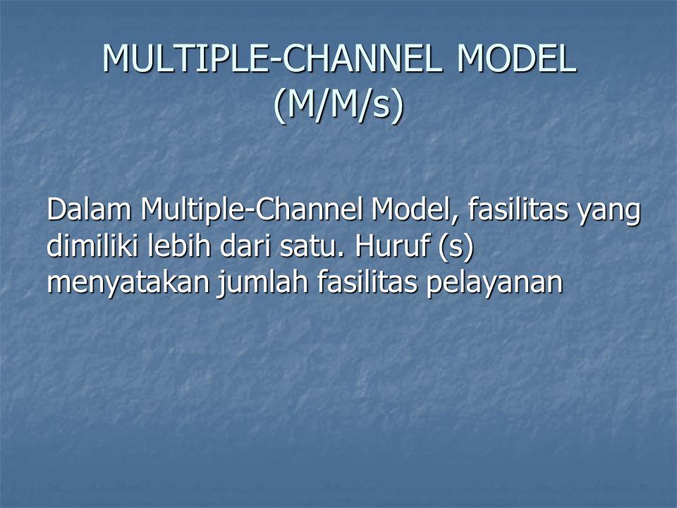 MULTIPLE-CHANNEL MODEL (M/M/s) Dalam Multiple-Channel Model, fasilitas yang dimiliki lebih dari satu. Huruf (s) menyatakan jumlah fasilitas pelayanan