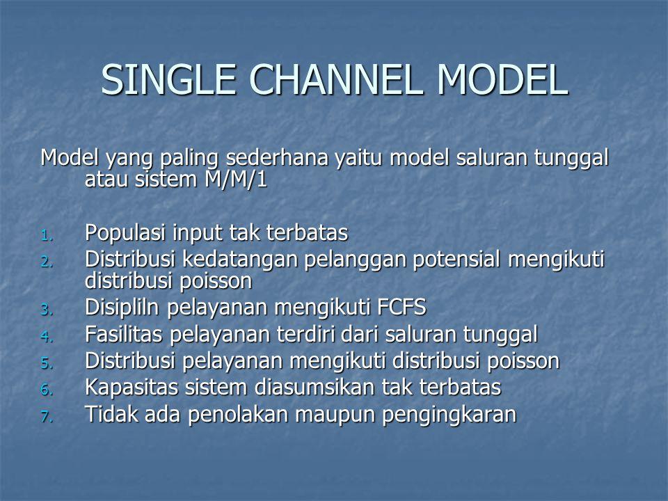 SINGLE CHANNEL MODEL Model yang paling sederhana yaitu model saluran tunggal atau sistem M/M/1 1. Populasi input tak terbatas 2. Distribusi kedatangan