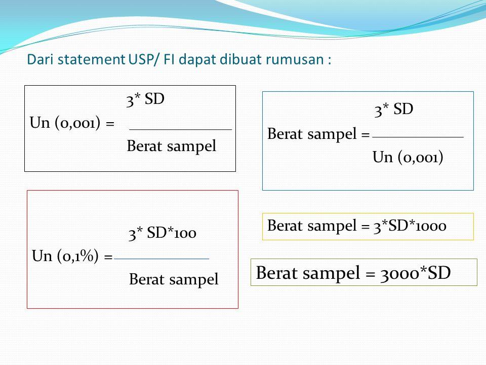 Dari statement USP/ FI dapat dibuat rumusan : 3* SD Un (0,001) = Berat sampel 3* SD Berat sampel = Un (0,001) 3* SD*100 Un (0,1%) = Berat sampel Berat