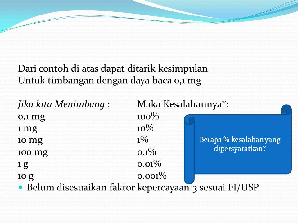 Dari contoh di atas dapat ditarik kesimpulan Untuk timbangan dengan daya baca 0,1 mg Jika kita Menimbang:Maka Kesalahannya*: 0,1 mg100% 1 mg10% 10 mg1