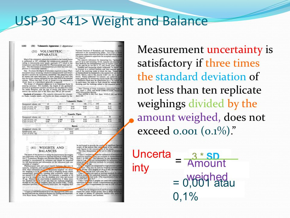 USP 30 Weight and Balance Measurement uncertainty is satisfactory if three times the standard deviation of not less than ten replicate weighings divid