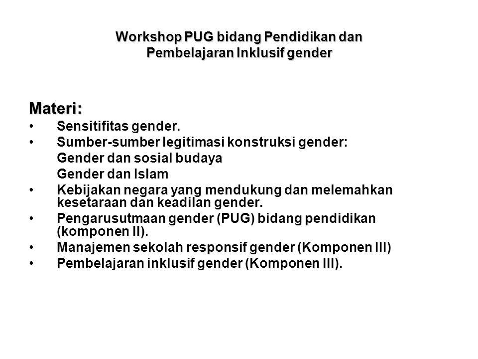 Workshop PUG bidang Pendidikan dan Pembelajaran Inklusif gender Materi: •Sensitifitas gender. •Sumber-sumber legitimasi konstruksi gender: Gender dan