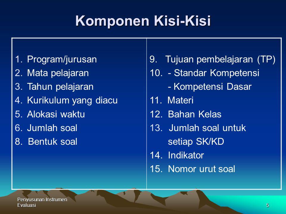 Penyusunan Instrumen Evaluasi5 Komponen Kisi-Kisi 1.Program/jurusan 2.Mata pelajaran 3.Tahun pelajaran 4.Kurikulum yang diacu 5.Alokasi waktu 6.Jumlah