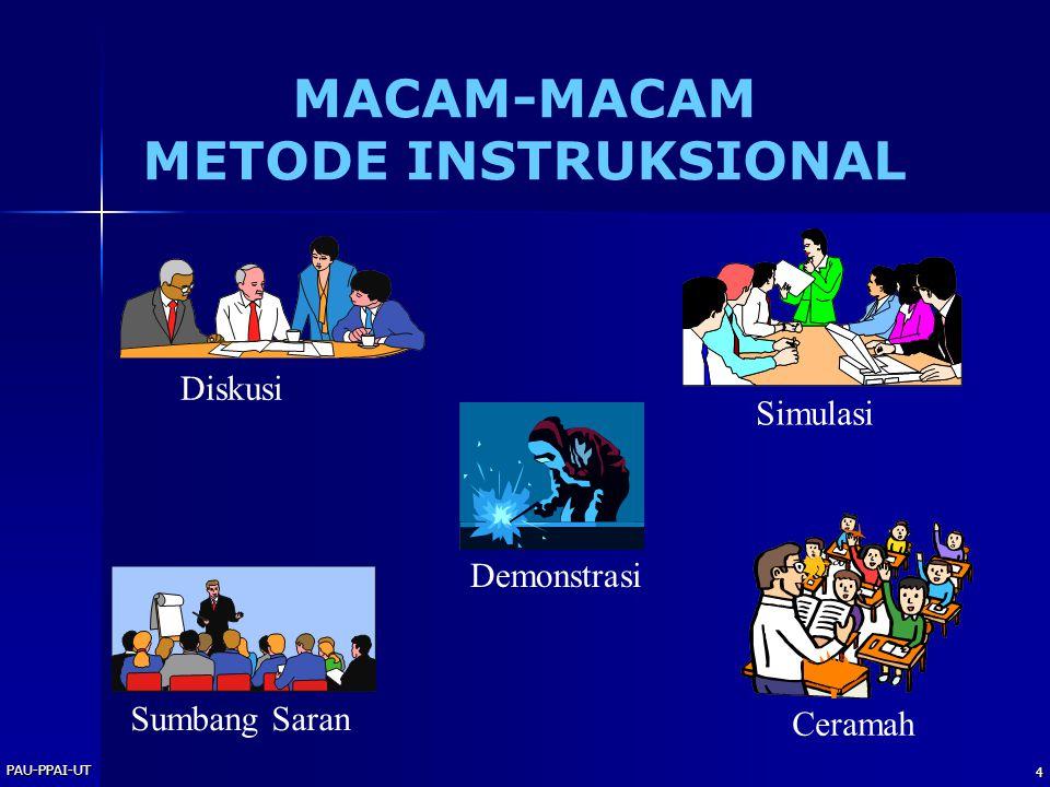 PAU-PPAI-UT 4 MACAM-MACAM METODE INSTRUKSIONAL Ceramah Demonstrasi Simulasi Sumbang Saran Diskusi