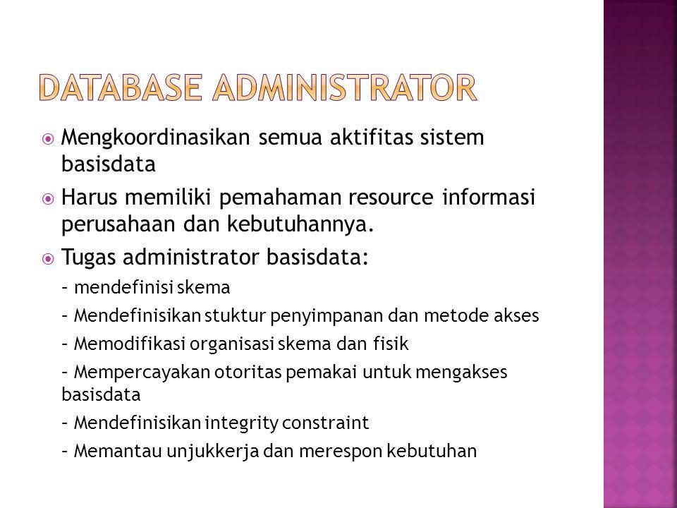  Mengkoordinasikan semua aktifitas sistem basisdata  Harus memiliki pemahaman resource informasi perusahaan dan kebutuhannya.