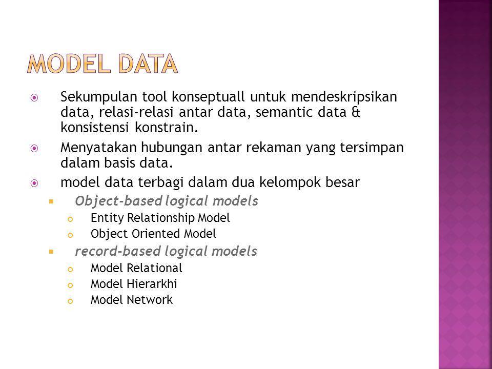  Sekumpulan tool konseptuall untuk mendeskripsikan data, relasi-relasi antar data, semantic data & konsistensi konstrain.