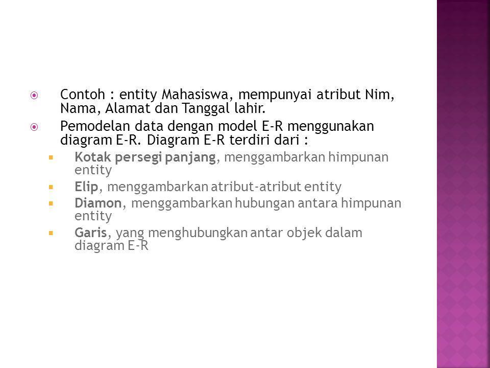 Bahasa untuk mengakses dan manipulasi data yang diorganisasikan dengan model data tertentu.