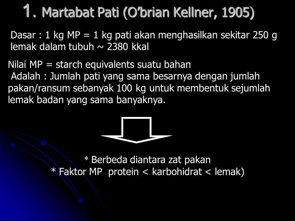 1. Martabat Pati (O'brian Kellner, 1905) Nilai MP = starch equivalents suatu bahan Adalah : Jumlah pati yang sama besarnya dengan jumlah pakan/ransum