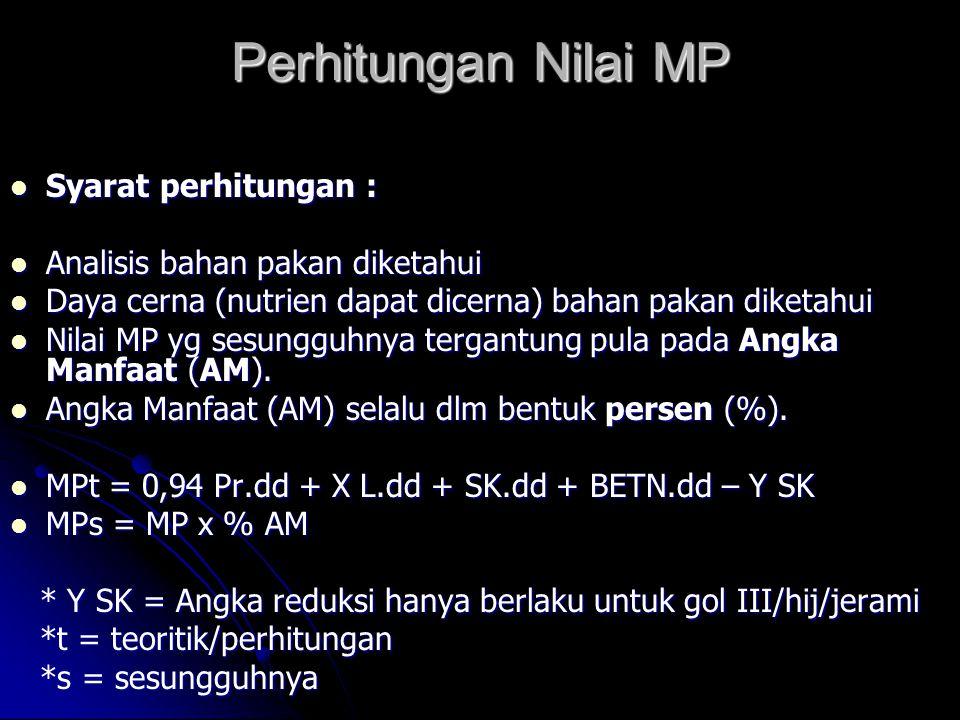 Perhitungan Nilai MP  Syarat perhitungan :  Analisis bahan pakan diketahui  Daya cerna (nutrien dapat dicerna) bahan pakan diketahui  Nilai MP yg