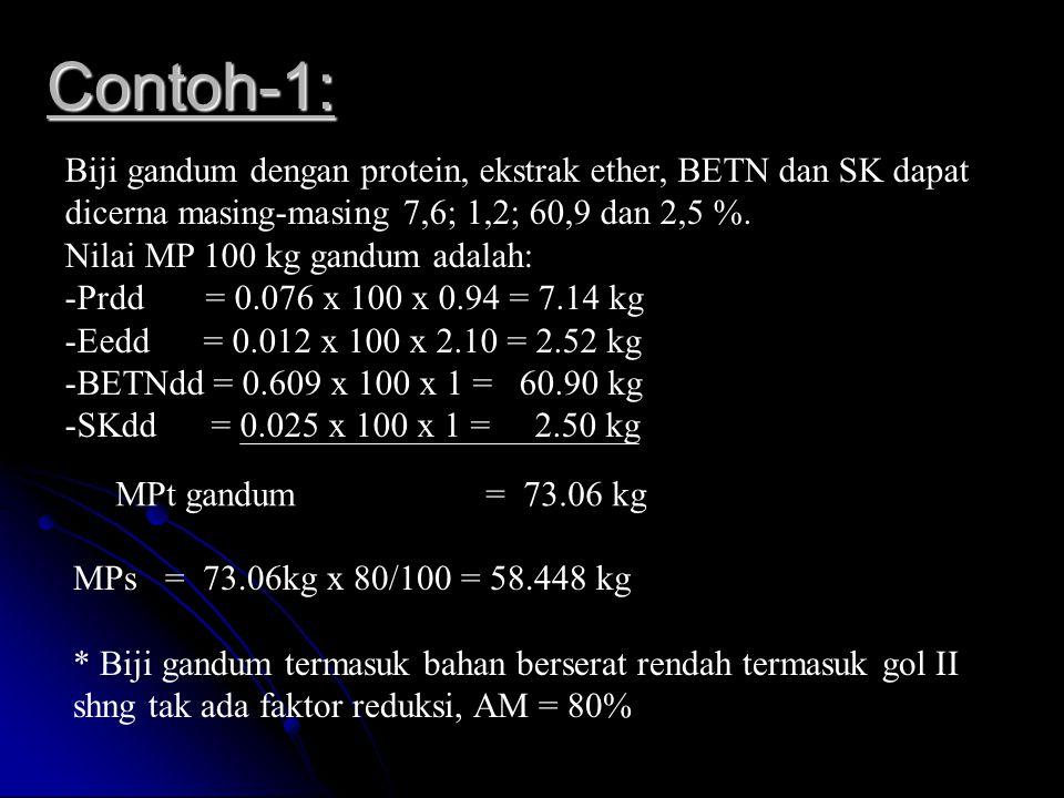 Contoh-1: Biji gandum dengan protein, ekstrak ether, BETN dan SK dapat dicerna masing-masing 7,6; 1,2; 60,9 dan 2,5 %. Nilai MP 100 kg gandum adalah: