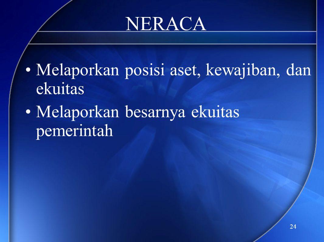 24 NERACA •Melaporkan posisi aset, kewajiban, dan ekuitas •Melaporkan besarnya ekuitas pemerintah