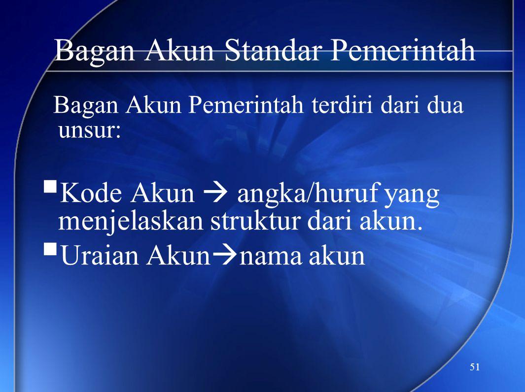 51 Bagan Akun Standar Pemerintah Bagan Akun Pemerintah terdiri dari dua unsur:  Kode Akun  angka/huruf yang menjelaskan struktur dari akun.  Uraian