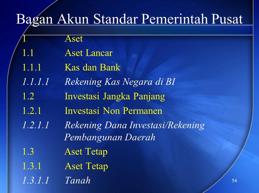 54 Bagan Akun Standar Pemerintah Pusat 1 Aset 1.1 Aset Lancar 1.1.1 Kas dan Bank 1.1.1.1 Rekening Kas Negara di BI 1.2 Investasi Jangka Panjang 1.2.1