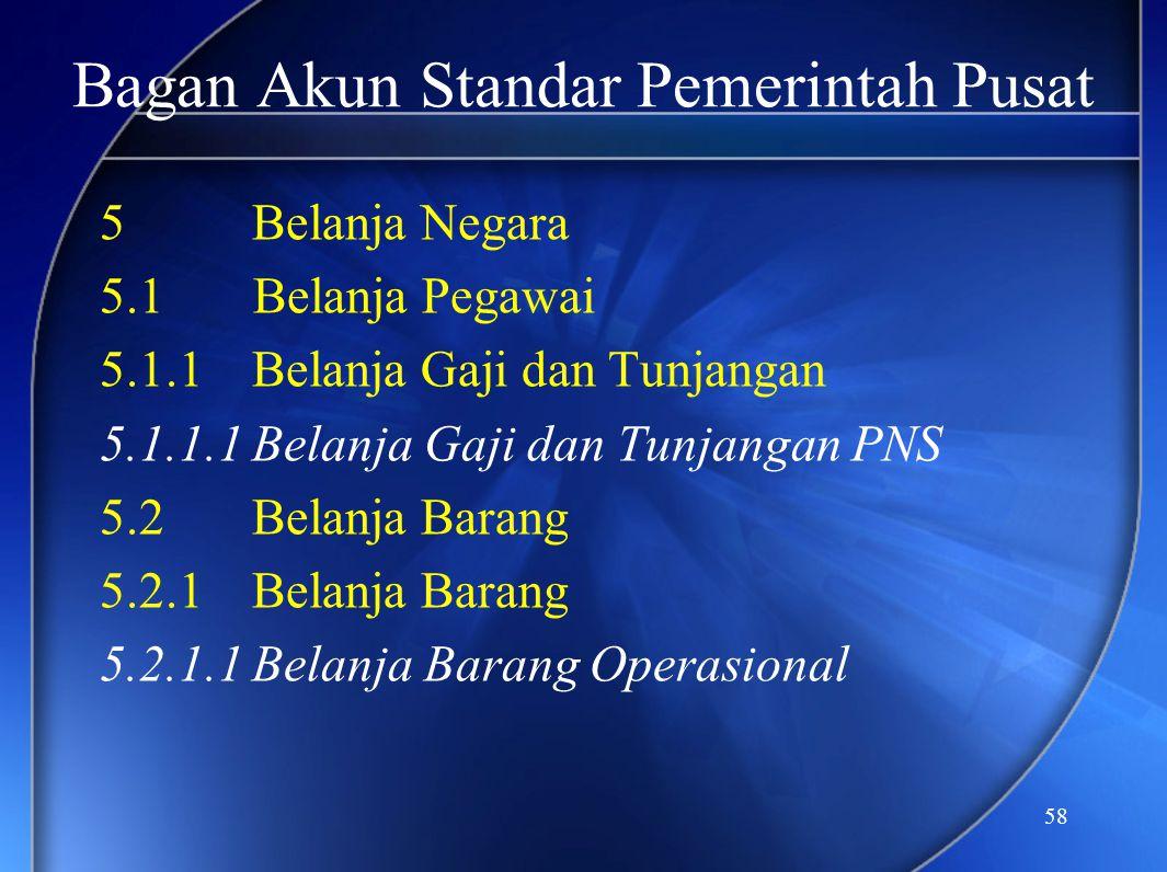 58 Bagan Akun Standar Pemerintah Pusat 5Belanja Negara 5.1 Belanja Pegawai 5.1.1Belanja Gaji dan Tunjangan 5.1.1.1Belanja Gaji dan Tunjangan PNS 5.2 B