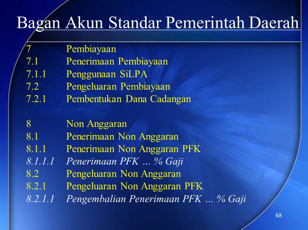 68 Bagan Akun Standar Pemerintah Daerah 7Pembiayaan 7.1Penerimaan Pembiayaan 7.1.1Penggunaan SiLPA 7.2Pengeluaran Pembiayaan 7.2.1Pembentukan Dana Cad