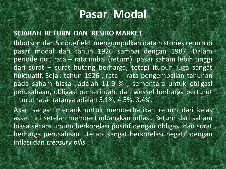 Pasar Modal SEJARAH RETURN DAN RESIKO MARKET Ibbotson dan Sinquefield mengumpulkan data histories return di pasar modal dari tahun 1926 sampai dengan 1987.