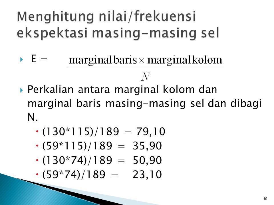  E =  Perkalian antara marginal kolom dan marginal baris masing-masing sel dan dibagi N.  (130*115)/189 = 79,10  (59*115)/189 = 35,90  (130*74)/1