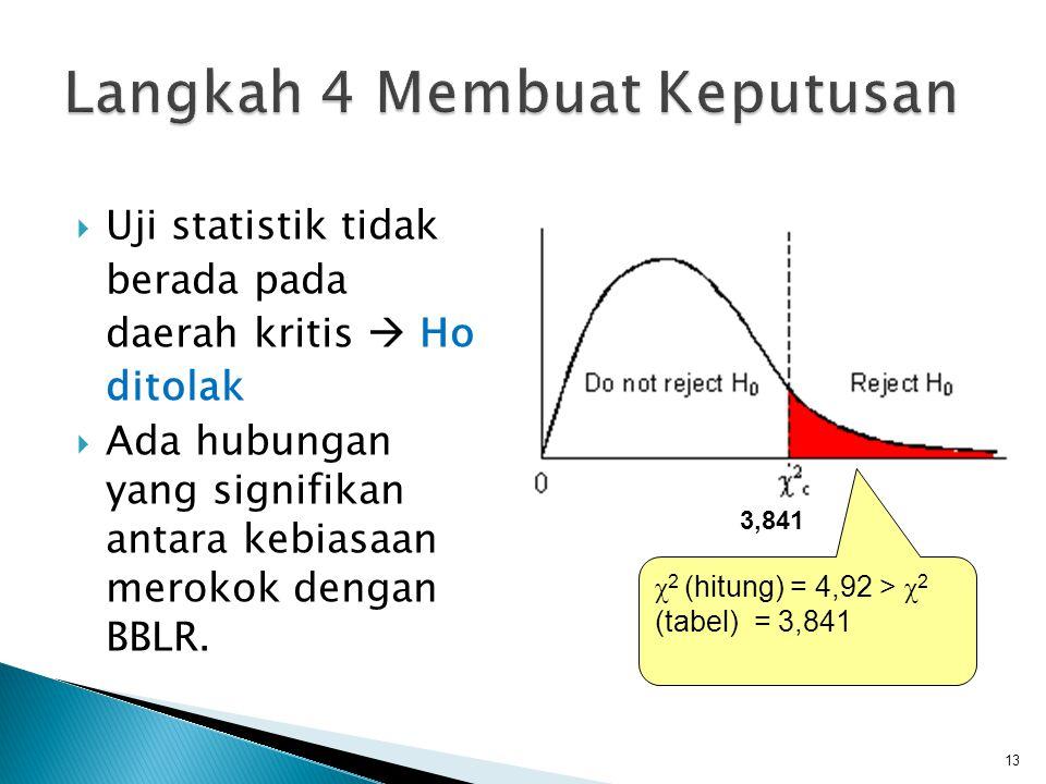  Uji statistik tidak berada pada daerah kritis  Ho ditolak  Ada hubungan yang signifikan antara kebiasaan merokok dengan BBLR. 13 χ 2 (hitung) = 4,