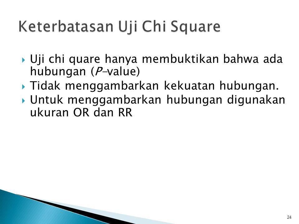  Uji chi quare hanya membuktikan bahwa ada hubungan (P-value)  Tidak menggambarkan kekuatan hubungan.