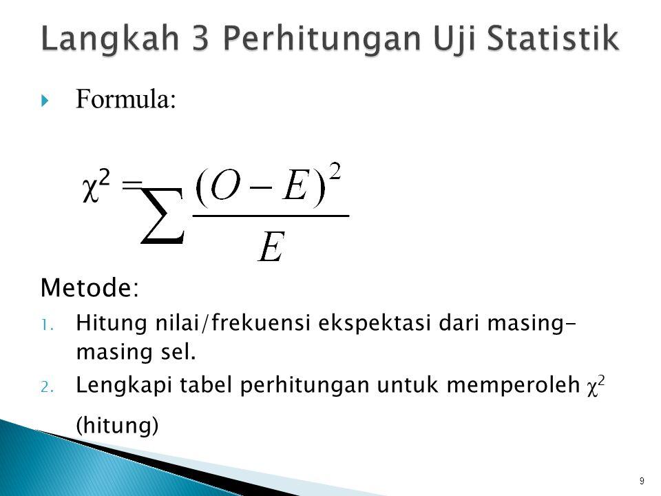  Formula: χ 2 = Metode: 1. Hitung nilai/frekuensi ekspektasi dari masing- masing sel. 2. Lengkapi tabel perhitungan untuk memperoleh χ 2 (hitung) 9