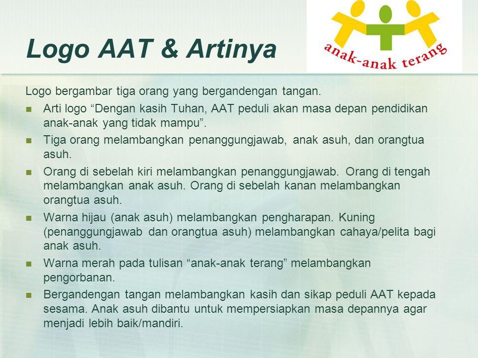 Logo AAT & Artinya Logo bergambar tiga orang yang bergandengan tangan.