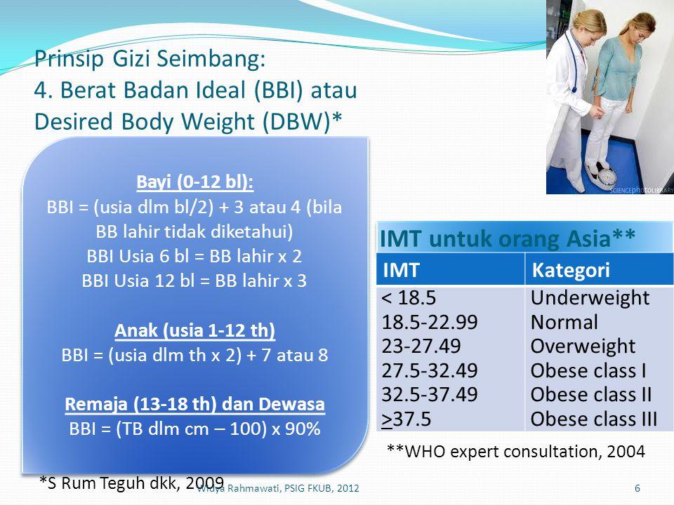 Prinsip Gizi Seimbang: 4. Berat Badan Ideal (BBI) atau Desired Body Weight (DBW)* IMTKategori < 18.5 18.5-22.99 23-27.49 27.5-32.49 32.5-37.49 >37.5 U