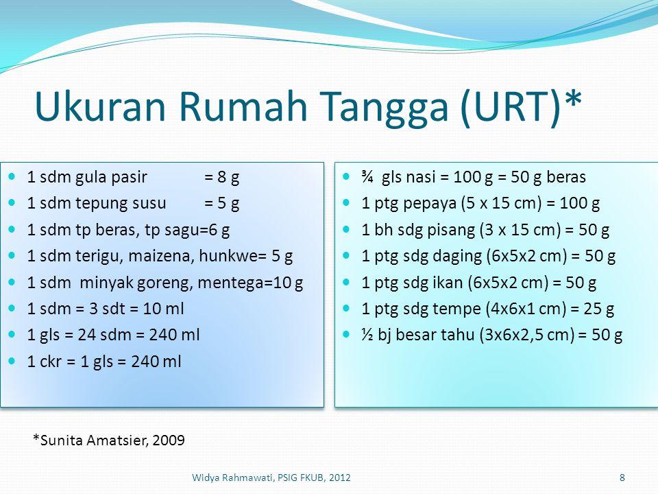 Ukuran Rumah Tangga (URT)*  1 sdm gula pasir= 8 g  1 sdm tepung susu= 5 g  1 sdm tp beras, tp sagu=6 g  1 sdm terigu, maizena, hunkwe= 5 g  1 sdm