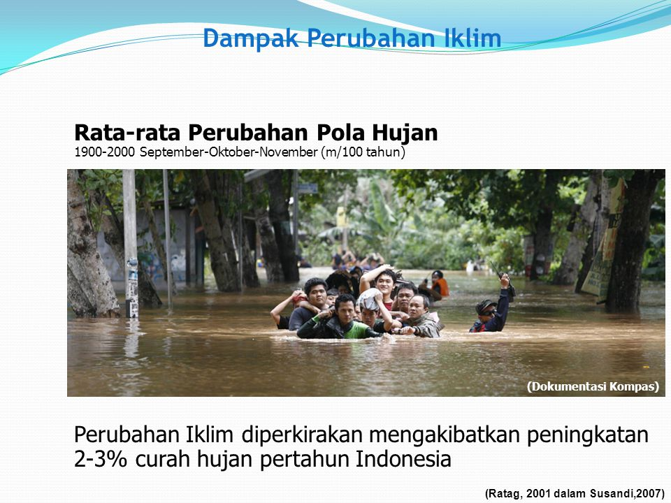 Rata-rata Perubahan Pola Hujan 1900-2000 September-Oktober-November (m/100 tahun) (Ratag, 2001 dalam Susandi,2007) Perubahan Iklim diperkirakan mengakibatkan peningkatan 2-3% curah hujan pertahun Indonesia Dampak Perubahan Iklim (Dokumentasi Kompas)