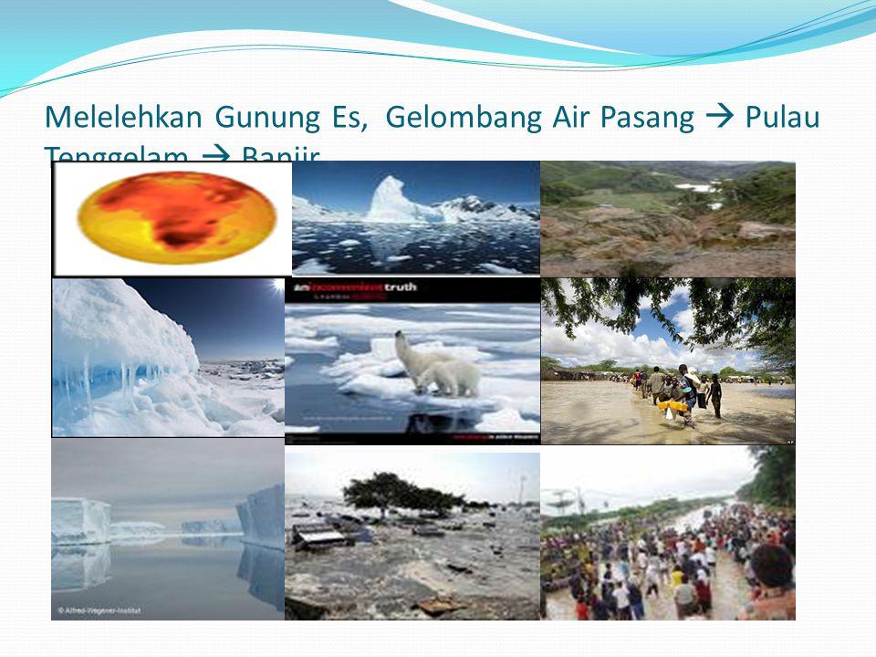 Melelehkan Gunung Es, Gelombang Air Pasang  Pulau Tenggelam  Banjir.