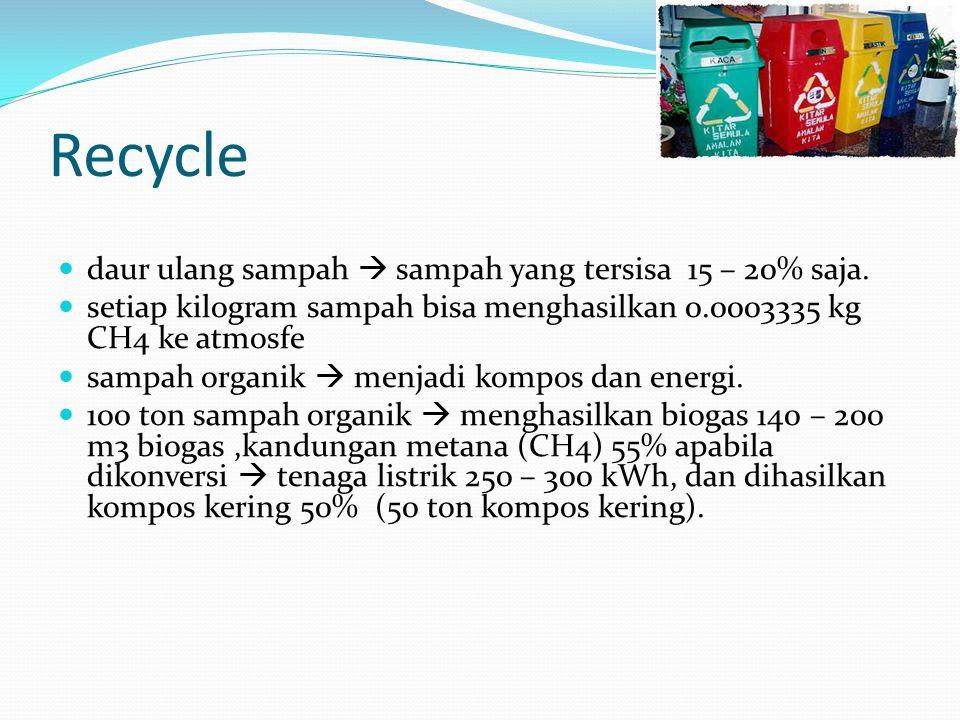 Recycle  daur ulang sampah  sampah yang tersisa 15 – 20% saja.
